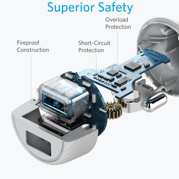 Anker PoweDrive Speed 2 30W vit säker