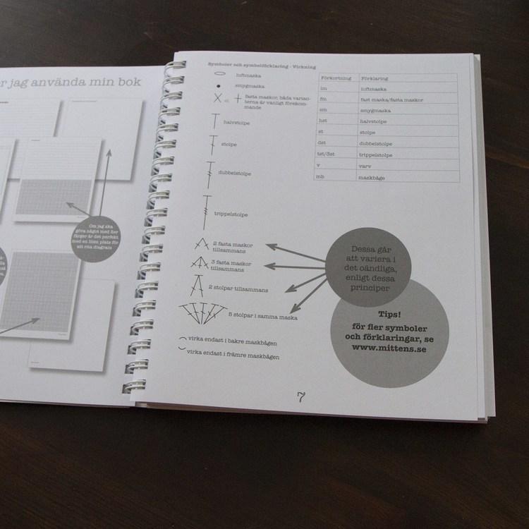Mina Projekt - En fylla-i-bok för alla garningar