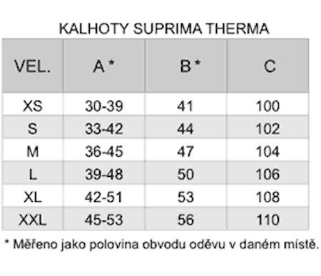 Byxa Thermo