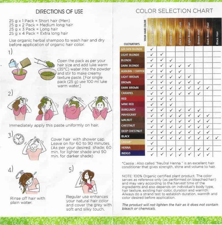Cultivator´s ekologiskt certifierad växthårfärg – Henna