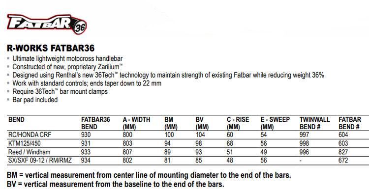 Neken Standard HandleBars Bars Fatbars 28mm Bar Black 85 High