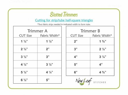 """Linjalset """"Clearly Perfect Slotted Trimmers"""" från New Leaf Stitches"""
