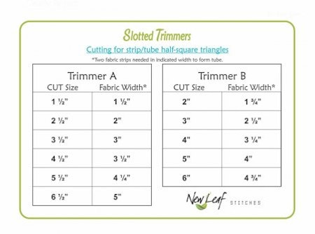 "Linjalset ""Clearly Perfect Slotted Trimmers"" från New Leaf Stitches"