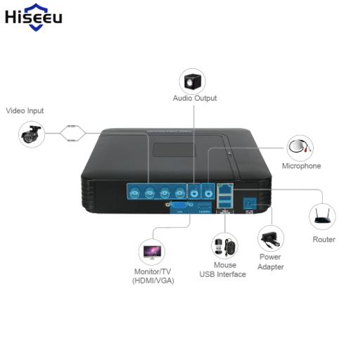 HISEEU övervakningssystem 4st kameror 720P Väderbeständiga 1080P