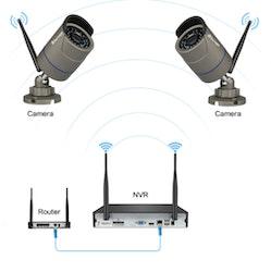 Techage 720p HD Övervakningssystem 4 st trådlösa IP-kameror