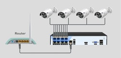 PoE Övervakningssystem 8 kanaler Hiseeu 1080P 4 Kameror