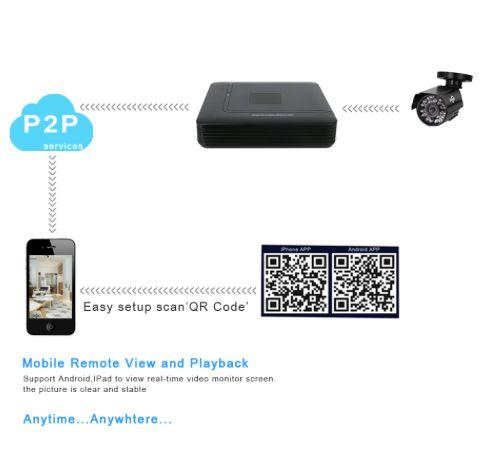HISEEU övervakningssystem 2st kameror 720P Inomhus, 1080P DVR