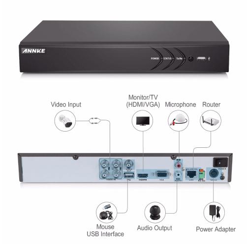 ANNKE Övervakningssystem 4st kameror 1080P IP66 3TB