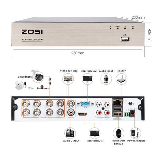 ZOSI Övervakningspaket 4st kameror 720P Vattentålig 4TB
