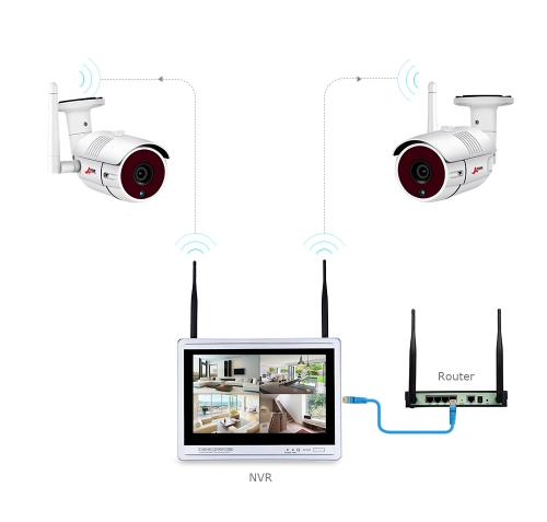 ANRAN Övervakningssystem 1080P LCD Ljudupptagning 3TB