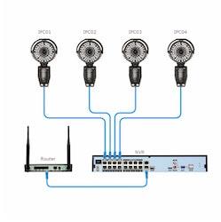 ANRAN PoE Övervakningssystem 12 st kameror 1080P IP66 3TB