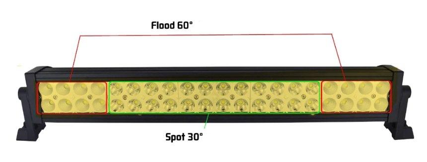 "LED-ljusramp 21"" 120W ledramp gult ljus 6000K fjärrkontroll"