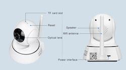 INQMEGA Trådlös Övervakningskamera 1080P 16 GB