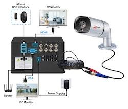Anran AHD Övervakning 6-set 4TB Disk