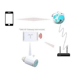 SEA801-APP-termostat Google home