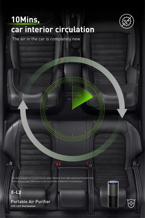 Luftrenare E-L2 för fordon, hem & kontor med Aroma funktion.