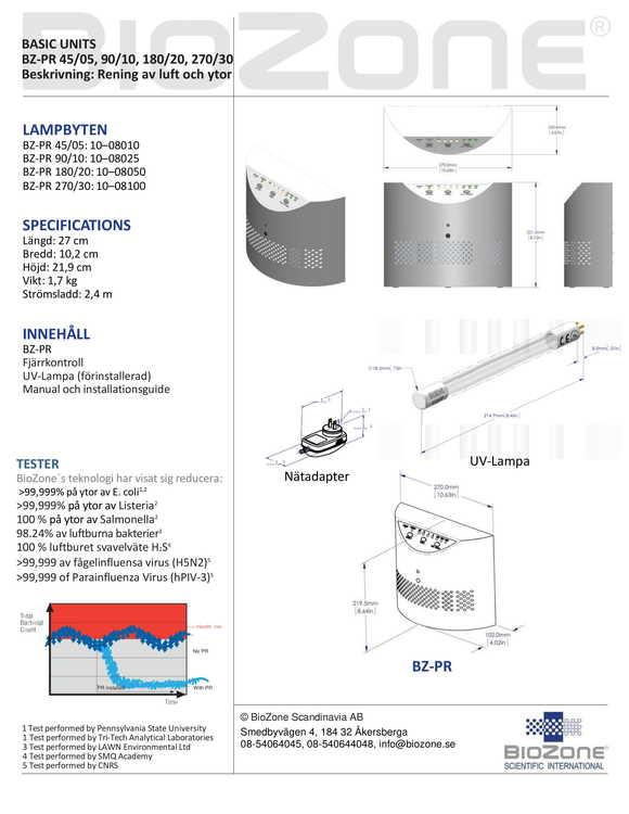 Biozone Basic BZ-PR45/05