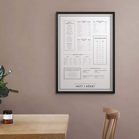 Mått i köket 50x70 cm