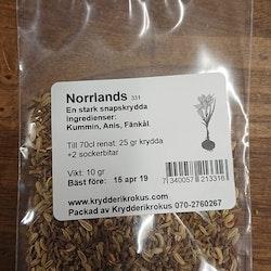Norrlands