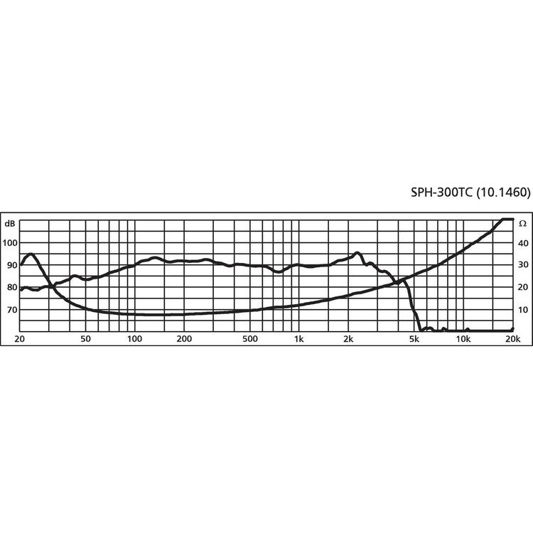 Monacor SPH-300TC 12'' Hi-fi subwoofer, 2 x 8 Ω