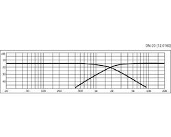 Monacor DN-20 Delningsfilter 2-vägs