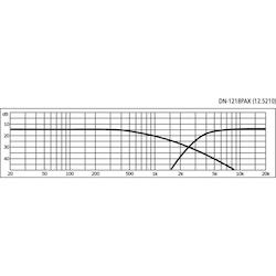Monacor DN-1218PAX Delningsfilter 2-vägs