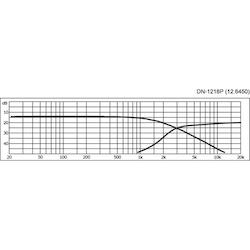 Monacor DN-1218P Delningsfilter 2-vägs