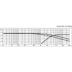 Monacor DN-2618P Delningsfilter 2-vägs