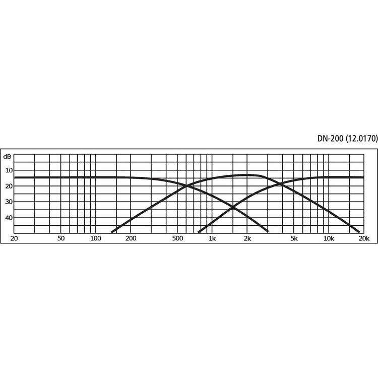 Monacor DN-200 Delningsfilter 3-vägs
