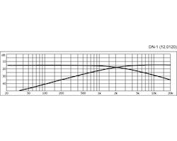 Monacor DN-1 Delningsfilter 2-vägs