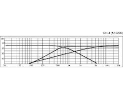 Monacor DN-4 Delningsfilter 3-vägs