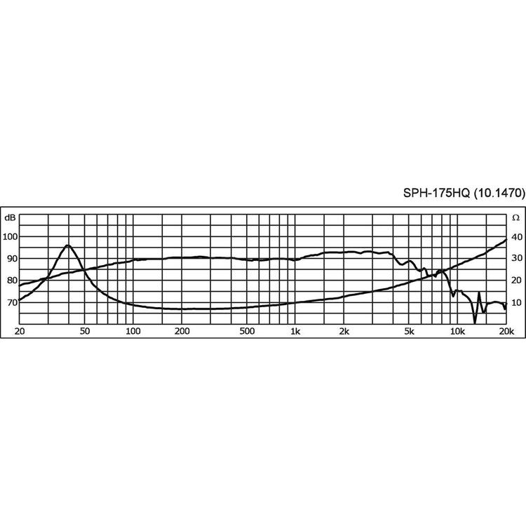 Monacor SPH-175HQ 6 3/4'' Bas/mellanregisterhögtalare