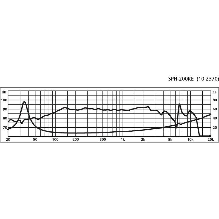 Monacor SPH-200KE 8'' Hifi Bas/mellanregisterhögtalare