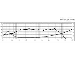 Monacor SPH-210 8'' Bas/mellanregisterhögtalare