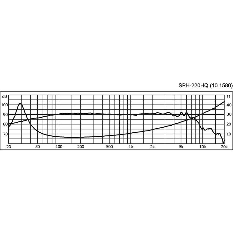 Monacor SPH-220HQ 8'' Bashögtalare