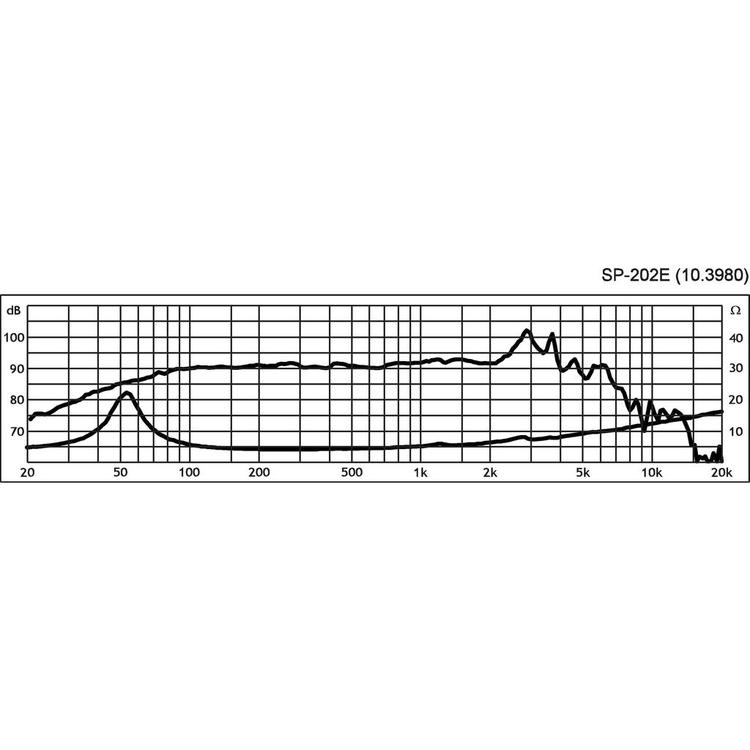 Monacor SP-202E 8'' Bas/mellanregisterhögtalare