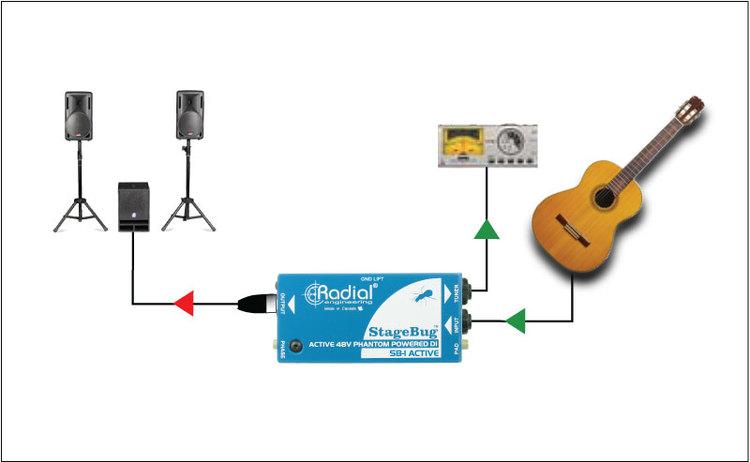 Radial Stagebug SB-1 Active Acoustic DI