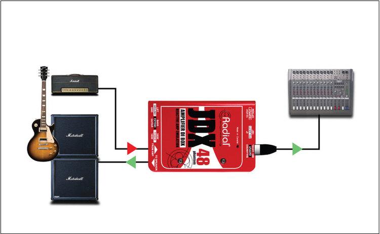 Radial JDX-48 Reactor Guitar Amp Direct Box