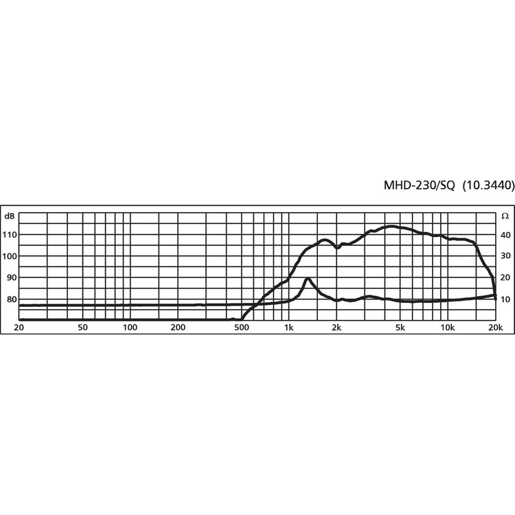 Monacor MHD-230/SQ Horndiskant