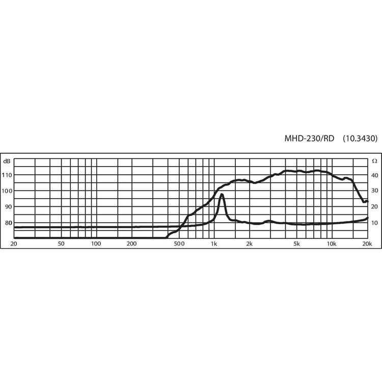 Monacor MHD-230/RD Horndiskant