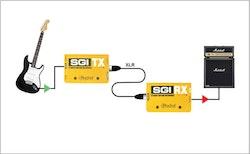Radial SGI Studio Guitar Interface System