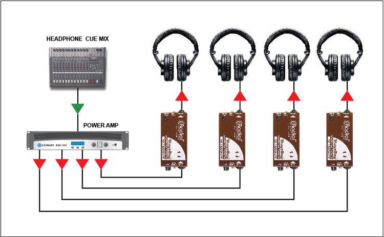 Radial Stagebug SB-7 Earmuff Headphone Silencer
