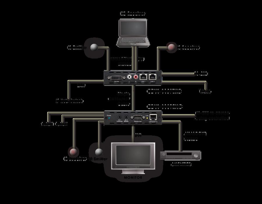 CYP/// DVI sändare över HDBaseT, 100m, PoC, LAN, Analogt Ljud