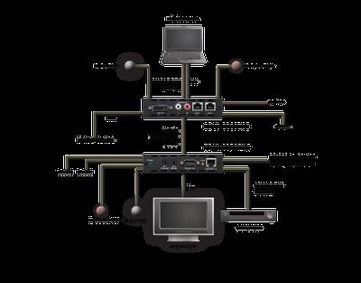 CYP/// DVI över HDBaseT, 100m, PoC, LAN, Analogt Ljud