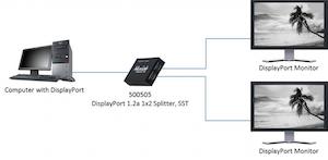 Displayport 1.2A 1x2 Splitter, SST