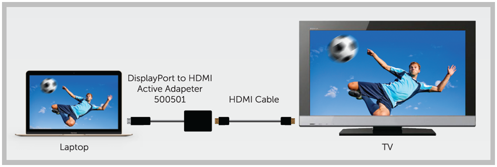Muxlab Displayport till HDMI aktiv adapter