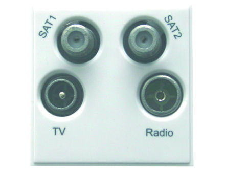 Digitaltvexperten Modul, Quad, UHF-FM/DAB-SAT1-SAT2