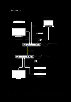 CYP/// HDMI över Fiber, Sändare, 4K UHD