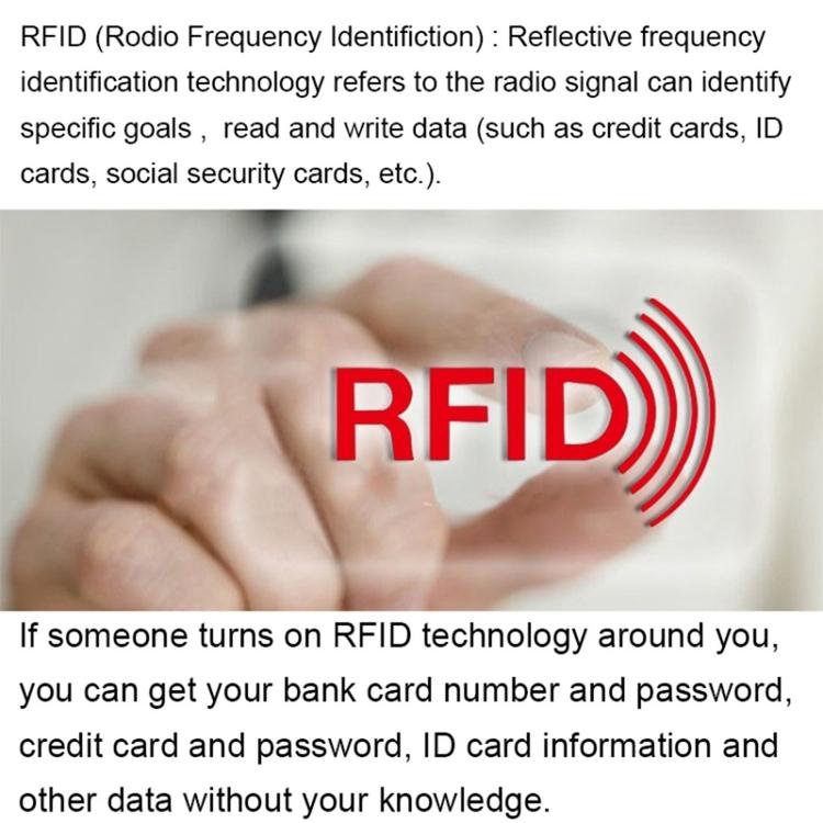 RFID Skydd för betalkort