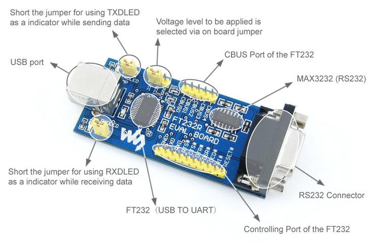 FT232 EVAL BOARD